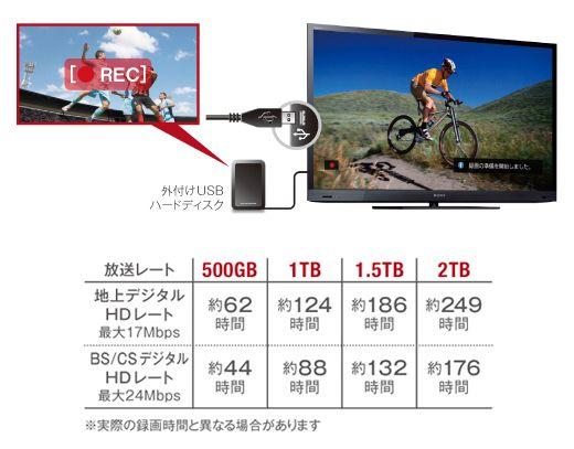 ソニー 液晶テレビ BRAVIA ブラビア 公式ウェブサイト。液晶テレビ BRAVIA ブラビアKDL-46HX820の商品ページ。KDL-46HX820の特長をご紹介いたします。