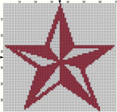 fall cross stitch patterns | Tags Cross Stitch , Free Cross Stitch Patterns