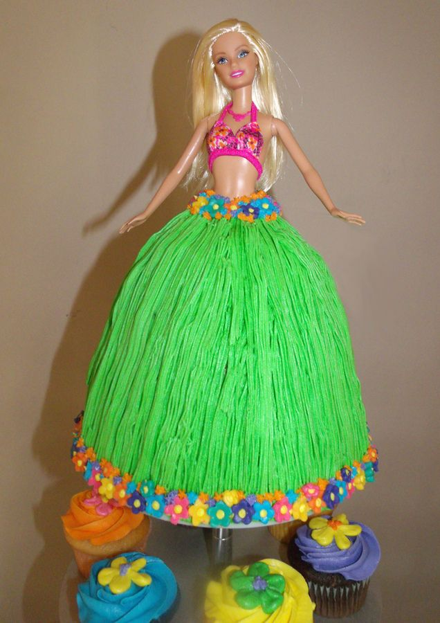 Hula Girl Cake Design : 17 Best images about BIRTHDAY on Pinterest Shark ...