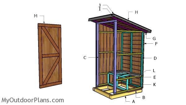 Building A Simple Outhouse Play Houses Build A Playhouse Building An Outhouse