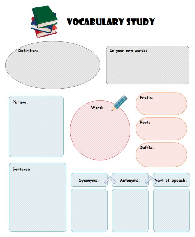 Vocabulary study graphic organizers for understanding and