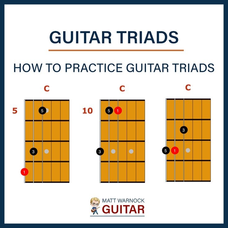 How to practice guitar triads as you work through