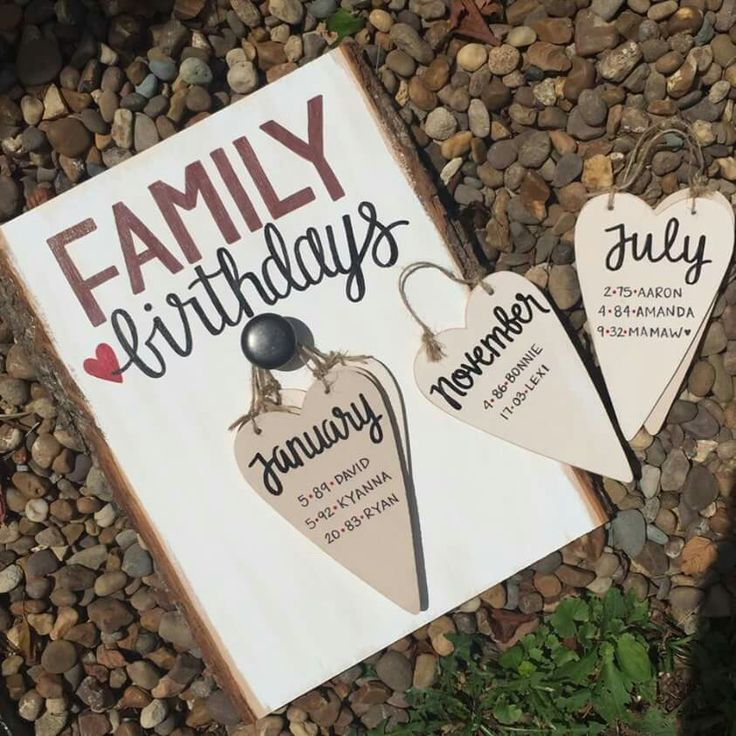 Cute way to keep track of family birthdays.