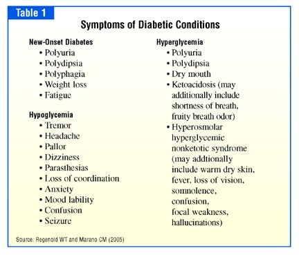 relationship between hfcs and diabetes