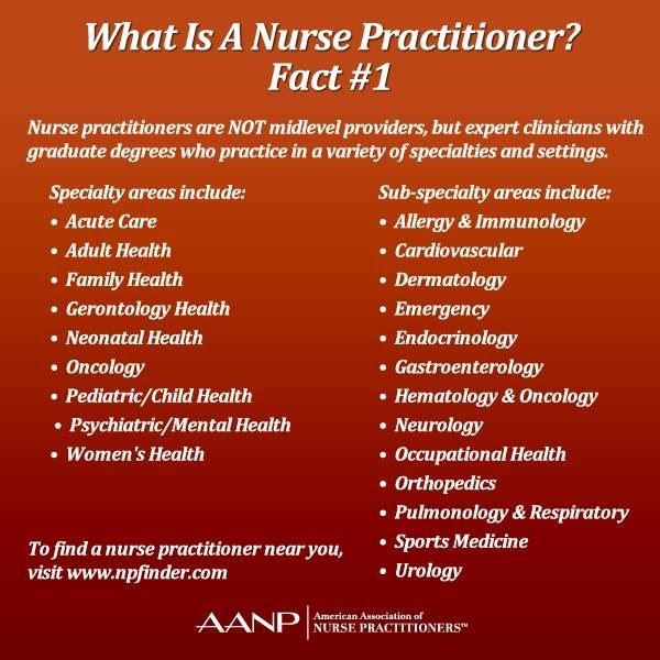 Infographic Family nurse practitioners are superheroes Articles - geriatric nurse practitioner sample resume