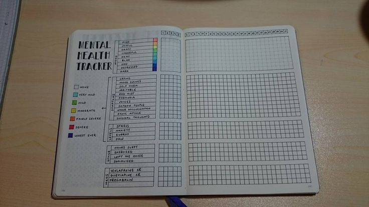 Mood Calendar Bullet Journal : Mental health tracker found on facebook bullet journal