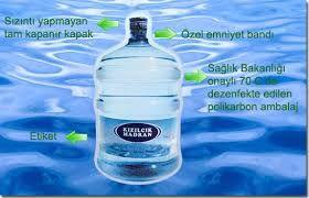 www.bitüp.com Hizmetidir Boş Damacanız Yok İlk Defa Su Alacaksanız Bu Seçenekten Seçmelisiniz Komple Damacana İle Birlikte Satın Almalısınız Bornova Bayraklı Kızılcık Madran Damacana Su Siparişlerinizi Site Üyeliği Gerektirmeden Online Olarak Kapıda Ödemeli Olarak Yada 02323393335 Numaralı Telefondan Kapıda Ödemeli Olarak Sipariş Verebilirsiniz