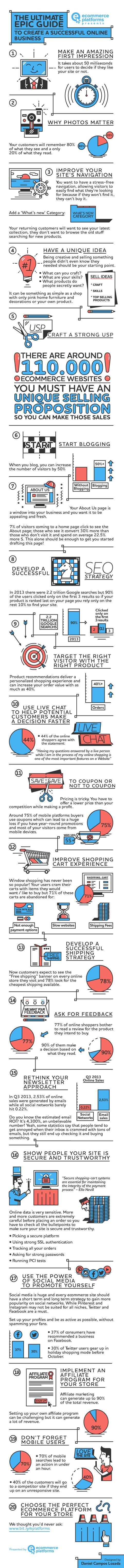 We stumbled upon this awesome infographic by eCommerce Platforms that we think you'll find really useful for your store in 2016. These strategies will help you focus on what you should do to succeed—from targeting the right customer to having a stellar social media selling strategy.