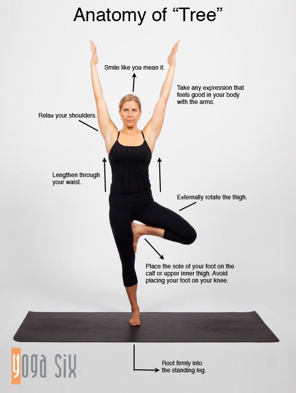 Tree yoga pose strengthens tendons and ligaments of the ankles and feet - externally rotate the hip.