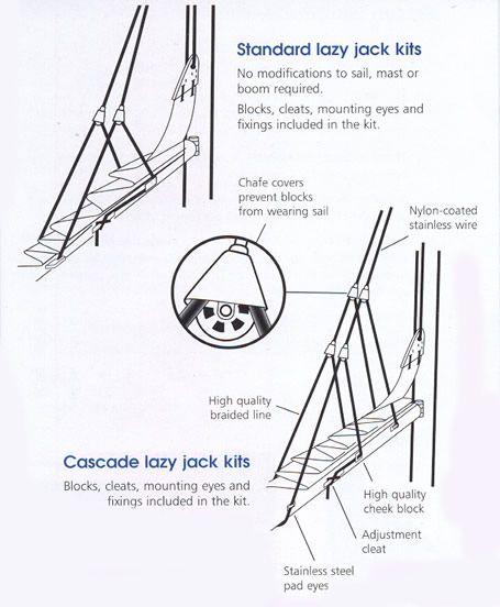 lazy jack kits
