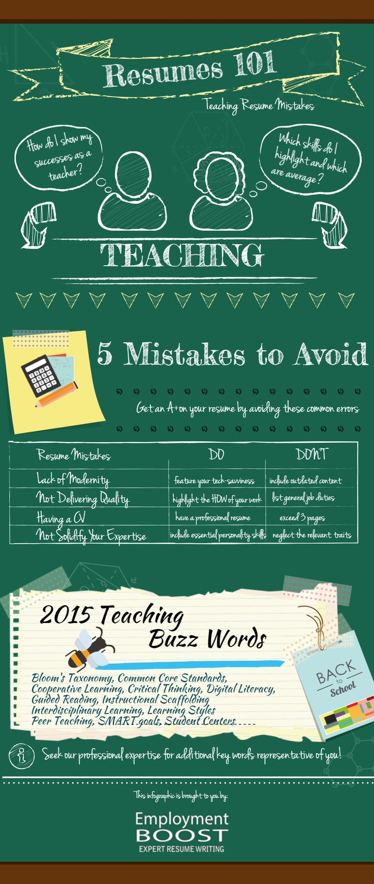 12 best resume mistakes the ultimate collection images on
