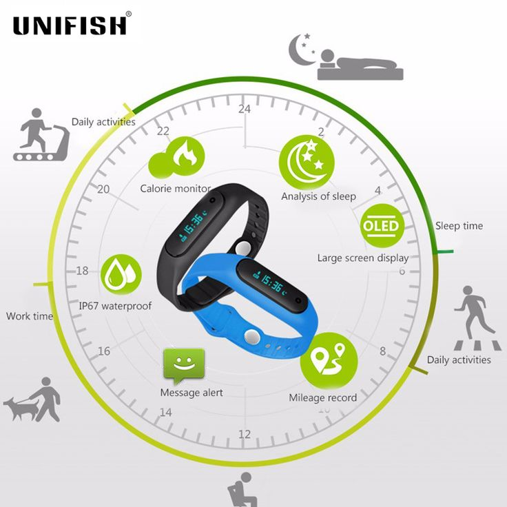 Find More Smart Wristbands Information about UniFish E06 Remote Camera Smart Wristband Bluetooth 4.0 IP67 Find Phone Remote Music LCD Screen Time Date For iPhone For Samsung,High Quality date open,China ip67 waterproof Suppliers, Cheap date tv from UNIFISH Store on Aliexpress.com
