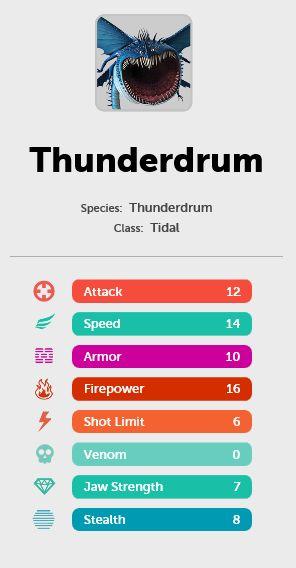 Thunderdrum stats