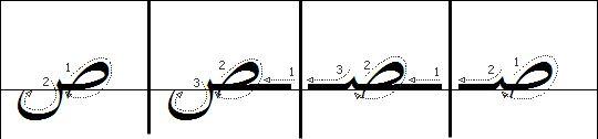 Написание арабских букв - подробные схемы — изучаем арабский