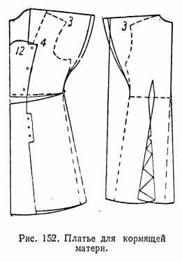 Платье для кормящих выкройка