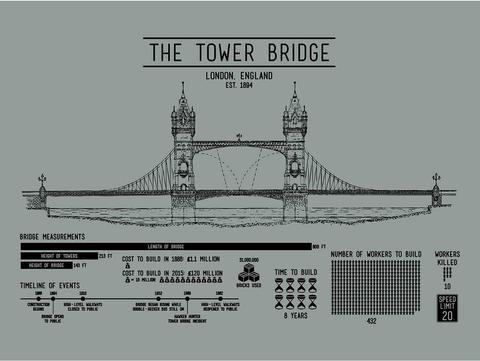Mejores 474 imgenes de blueprint en pinterest arte de guerra de architecture infographics inked and screened malvernweather Gallery