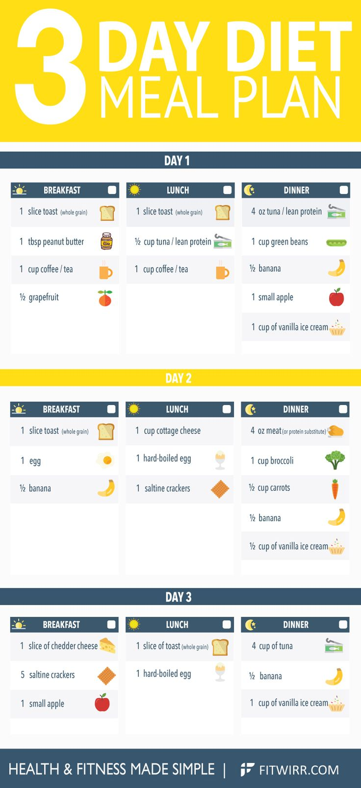 3 day diet plan. #3daydietplan