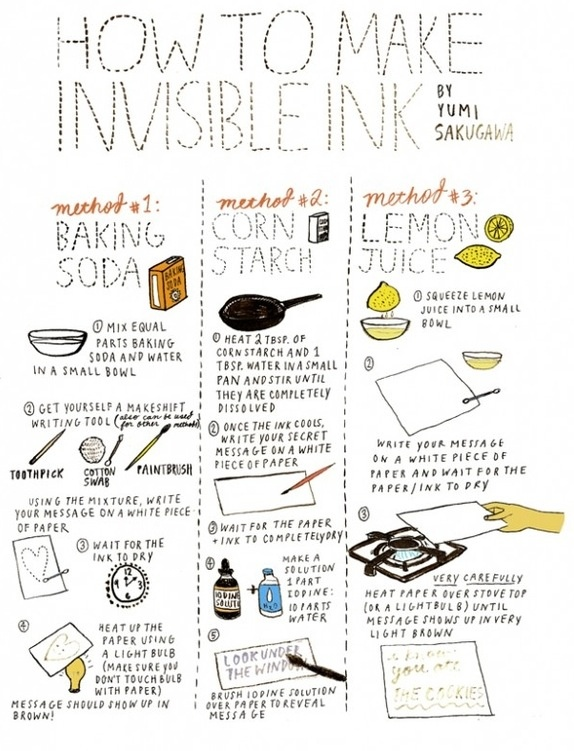 http://hioutsidevoice.tumblr.com/post/25095893077/for-all-those-mini-spys-out-there-invisible