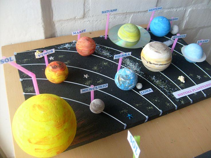 Resultado de imagen para sistema solar maqueta para niños