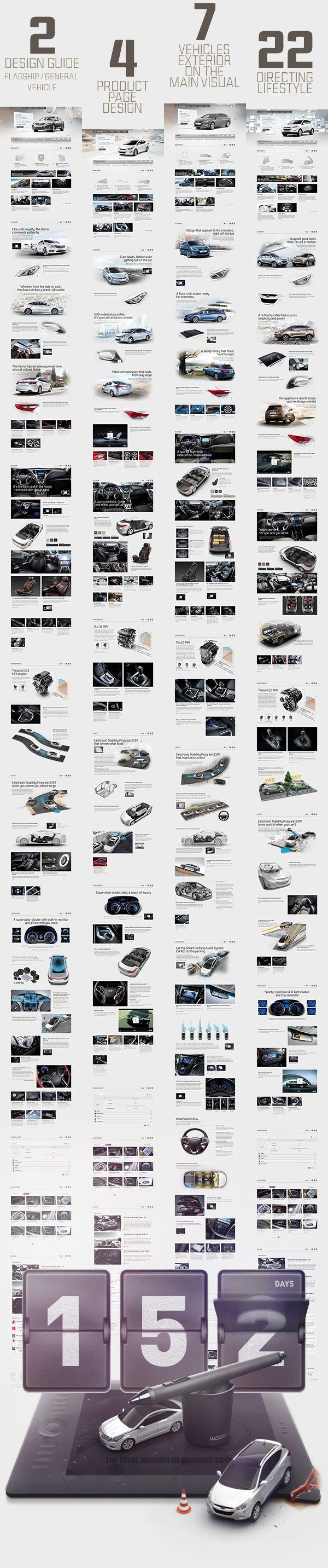 Hyundai Motor - Showroom Product Page (design guide) by Soongyu Gwon, via Behance