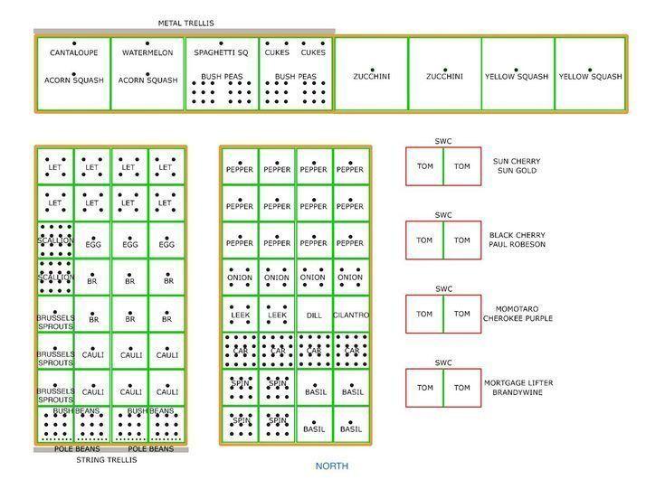 Landschaft Garten Gestaltung Gartenbau Jobs Planer Besten Ideen #Gartendeko #be …