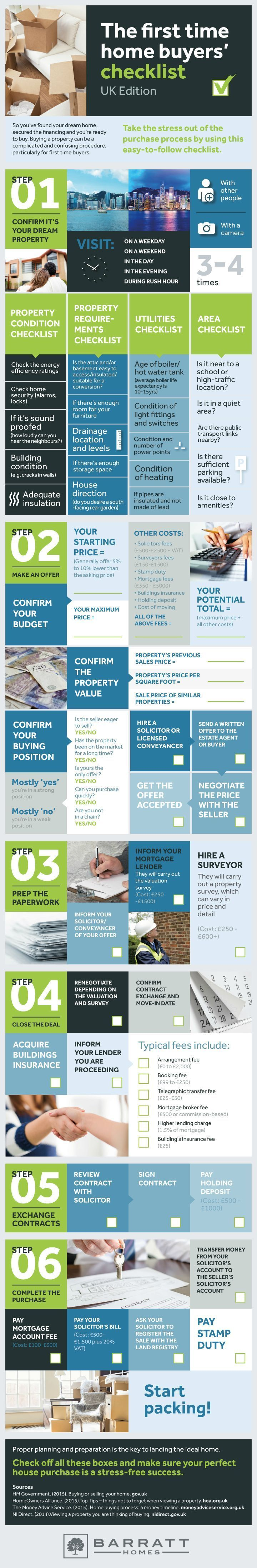 The First Time Home Buyer's Checklist #infographic #HomeImprovement #RealEstate