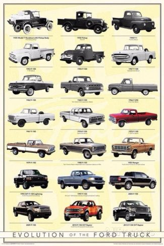 Ford Trucks through the years.