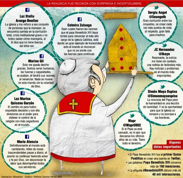 Más de 200 mil menciones hicieron de la renuncia del Papa uno de los temas más conversados en Twitter. La noticia es uno de los primeros hitos informativos de 2013.