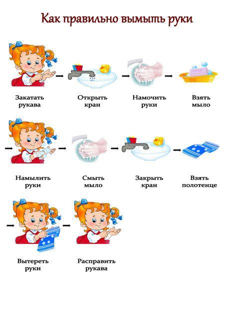 Резултат с изображение за правила поведения в детском саду картинки