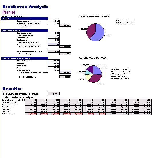 Free Breakeven Analysis Template Breakeven Template Pinterest   Break Even  Analysis