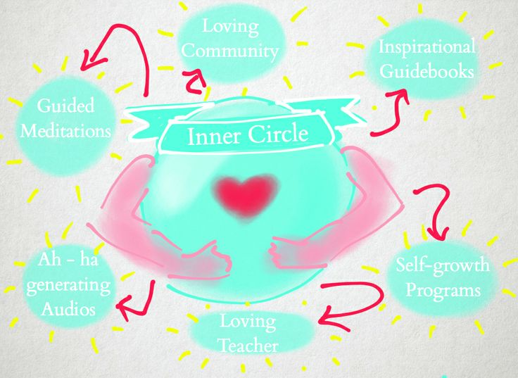 The Be Healing Inner Circle just got even better!  Not only do you get access to all of my programs, all of my guided meditations, all of my guidebooks & all of my audio programs but now you also get exclusive access to ME!  Visit www.behealing.com/inner-circle.html for details