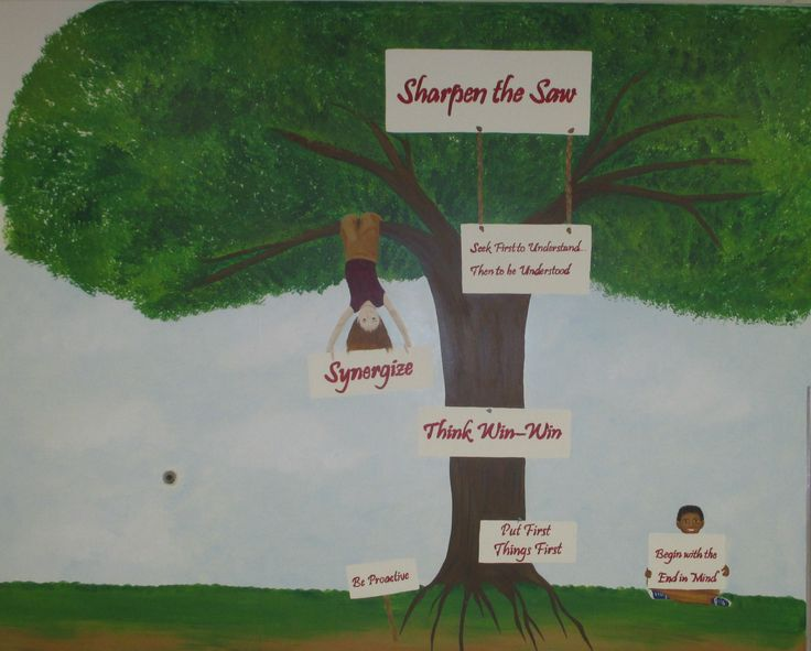 1000 images about middle school hallway murals on for 7 habits tree mural