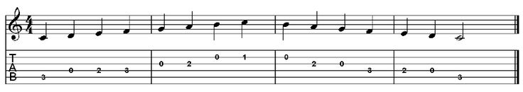 The C Major Scale Positions on Guitar