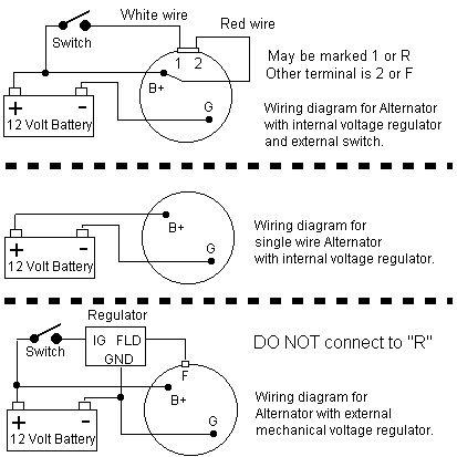 7 best diy generator images on pinterest diy generator generators rh pinterest com 3 Phase Generator Wiring Diagram Portable Generator Wiring Diagram