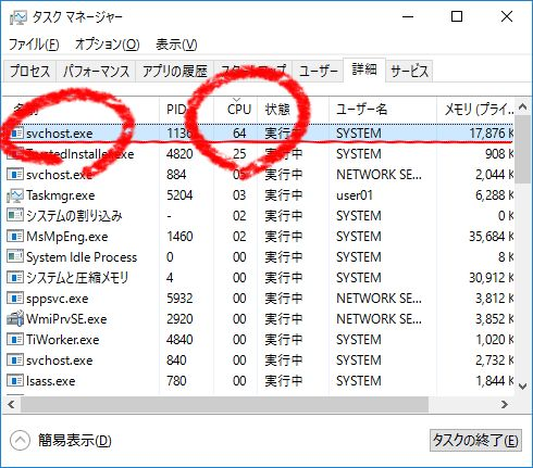svchost.exeプロセスとは何か?(Windows 8.1/10編)