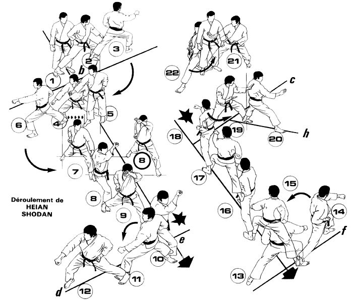 kyokushin karate training manual pdf