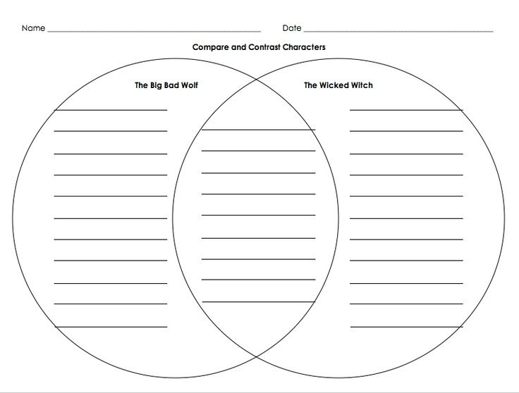 best 25  blank venn diagram ideas on pinterest
