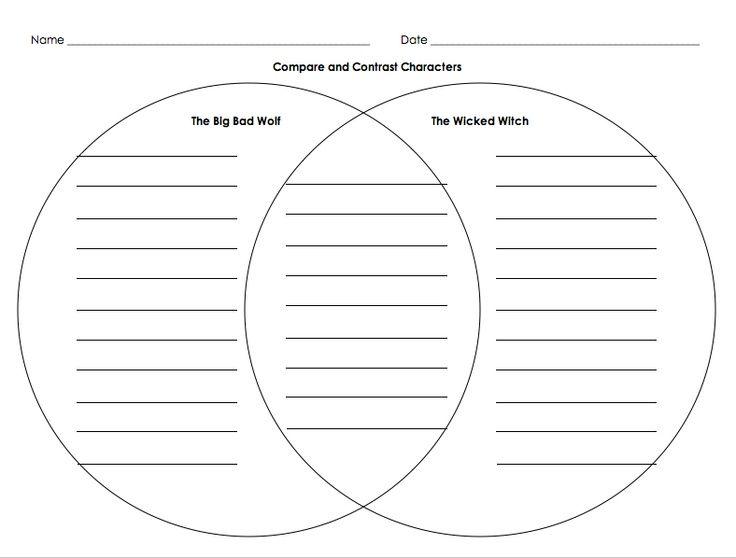 The 25+ best Venn diagram maker ideas on Pinterest   Venn diagram ...