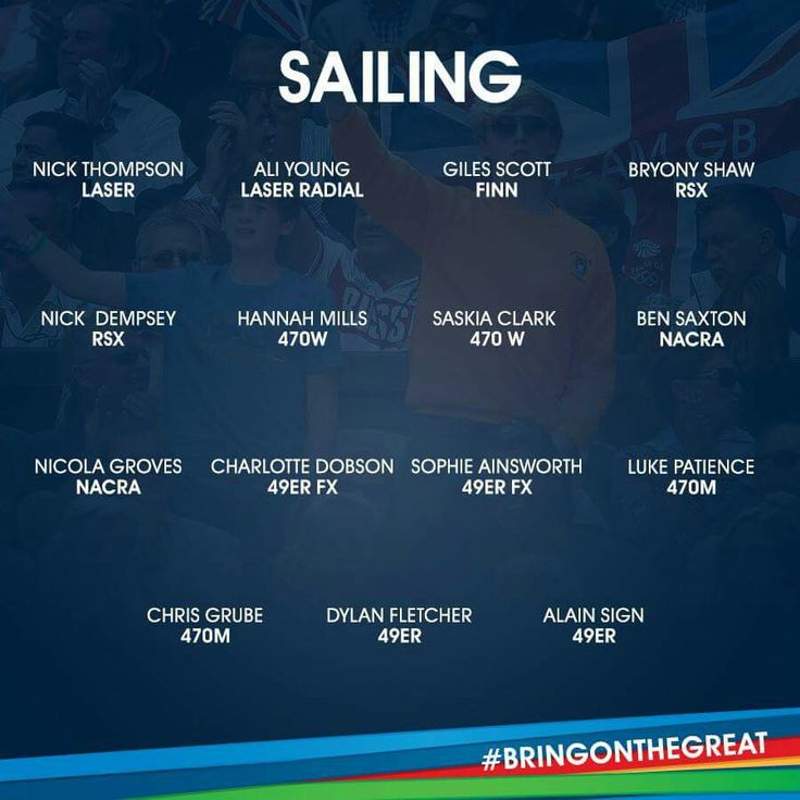 Sailing- Team GB Rio 2016