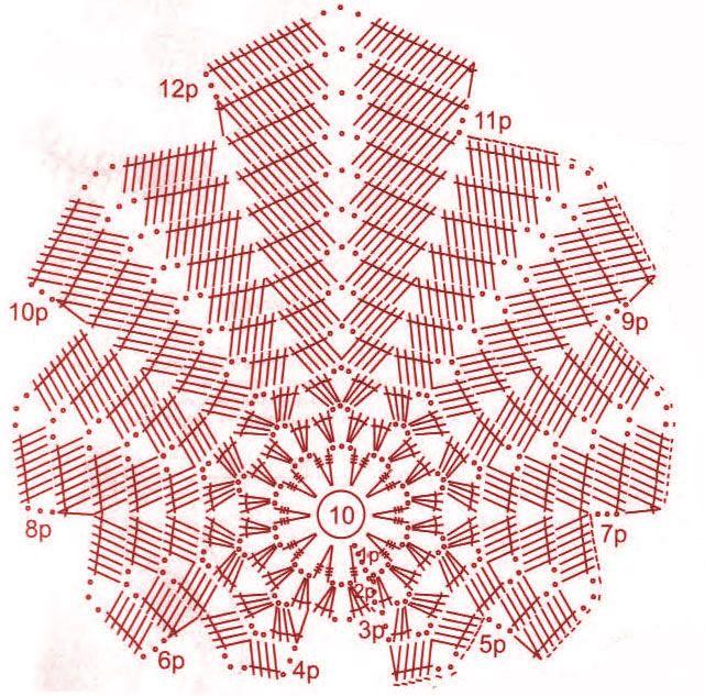 Схема кленового листа крючком. Обсуждение на LiveInternet - Российский Сервис Онлайн-Дневников