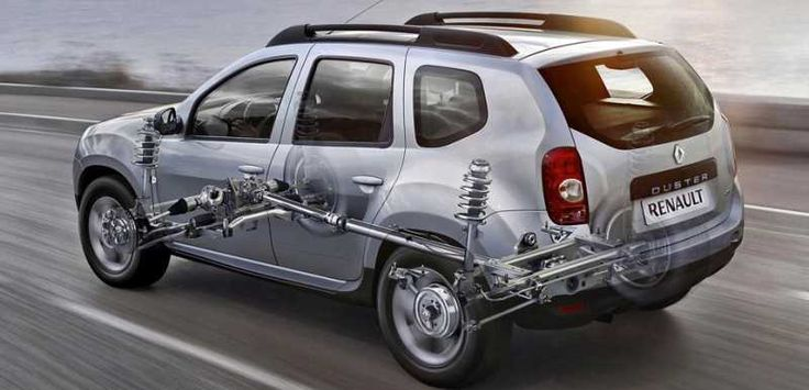 Клиренс Renault Duster