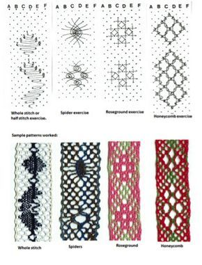 Intro to Bobbin Lace Making — Skill Builder | Make: