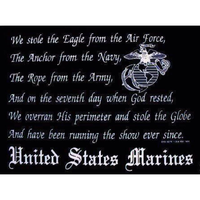The United States Marine Corps Emblem