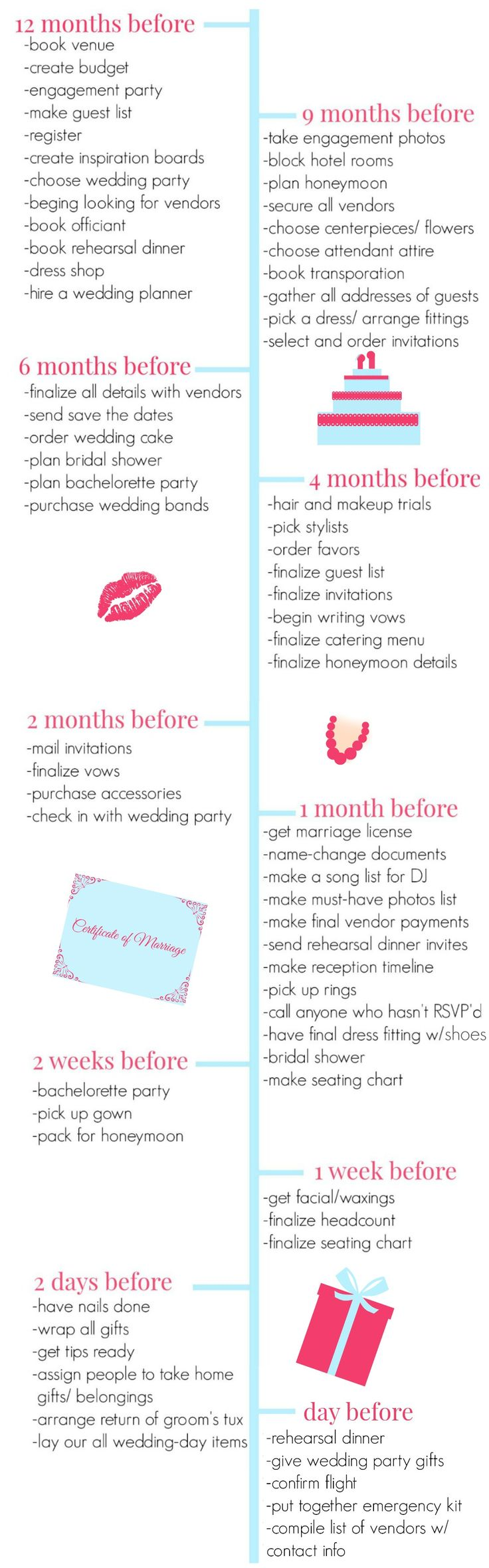 Planning timeline! This one has when to have engagement party and when to take engagement pictures.