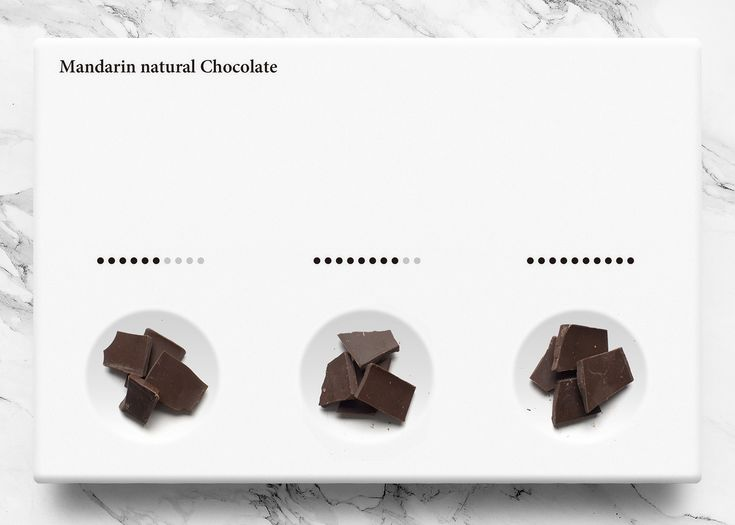 Best Food Images On Pinterest Chocolates Food Design And - Delicious chocolates crafted japanese words texture