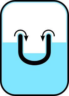 Superfluidity - Wikipedia