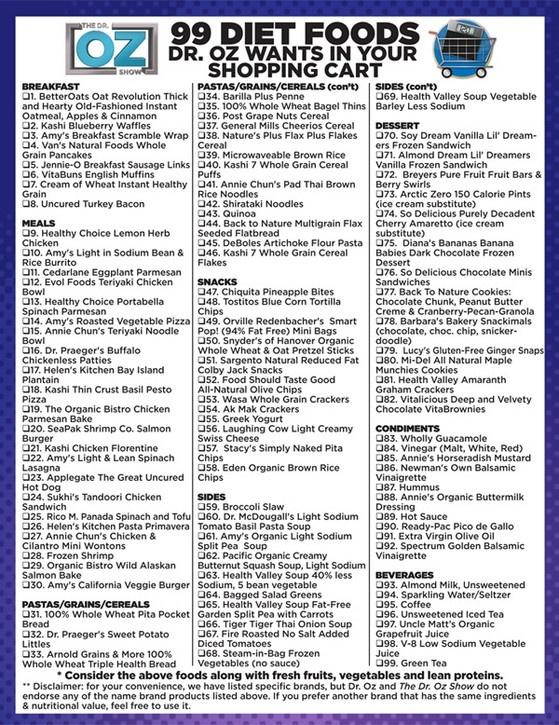 IC Diet Food List, Interstitial Cystitis Diet, Recipes ...