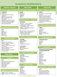 Nursing Mnemonics Cheatsheet Part II