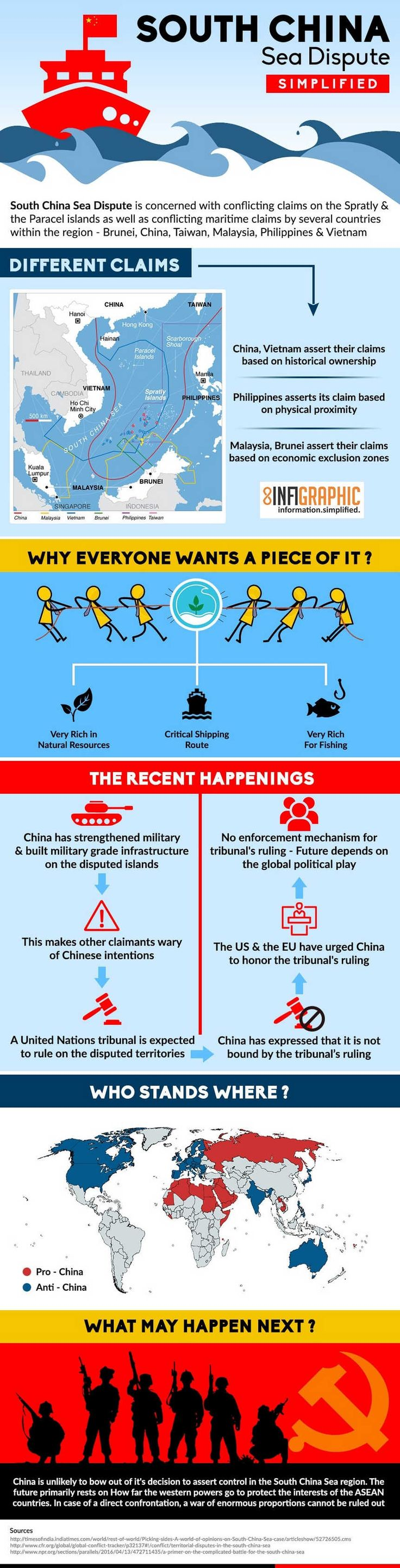 China is muscling its way through in the South China Sea conflict with a strong military presence in the disputed region. This infographic will bring you to speed on the basics of this conflict.