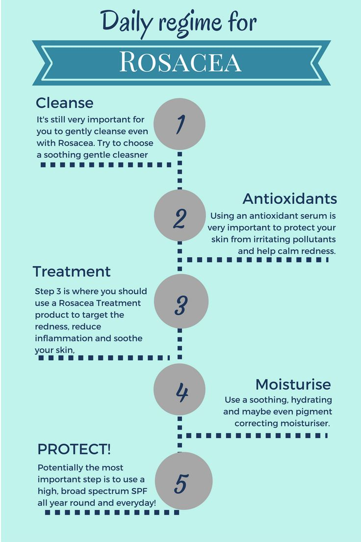 Your Regime for Rosacea, Direct from our Skincare Nurse Andrea.